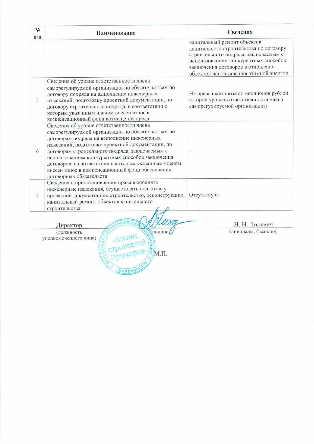 Vypiska-iz-reestra-SRO_page-0002